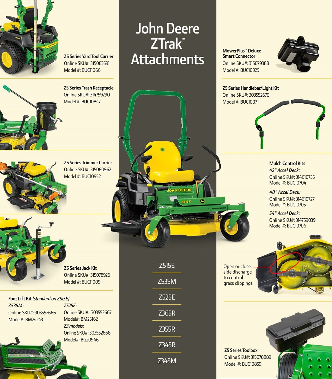 Your lawn mower was built to do so much more than cut grass!