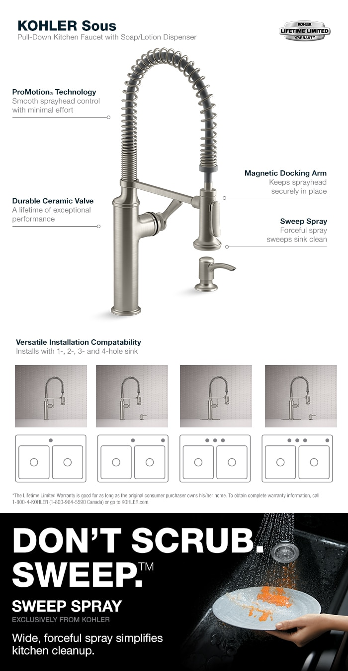 Kohler R10651-SD Kitchen Faucet Features