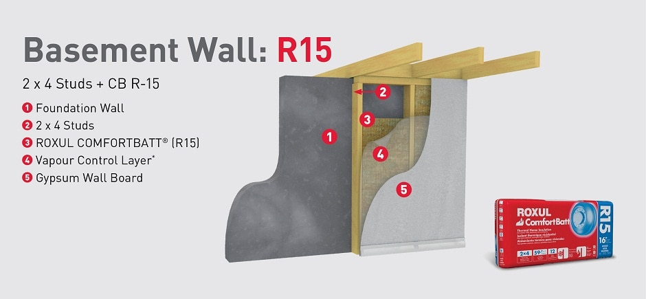 basement wall R-15 installation breakdown