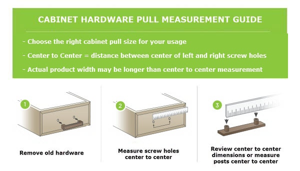 Cabinet Pull Measurement Guide